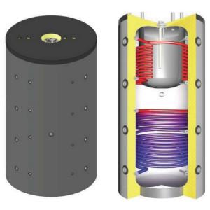 SCHINDLER+HOFMANN - Kombinovaná akumulačná nádrž s dvomi výmenníkmi THKE/R21500 s izoláciou